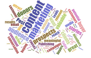 word cloud for content marketing services